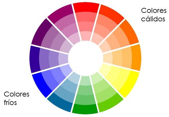 Qu colores nos sientan mejor for Cuales son los colores minimalistas