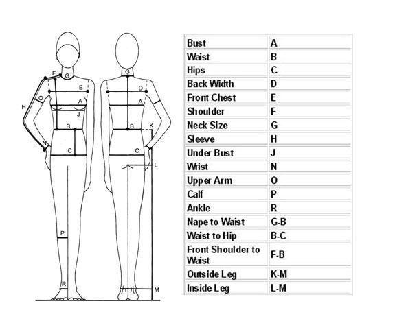 analisis antropometrico